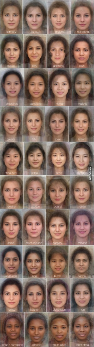 average-women-faces